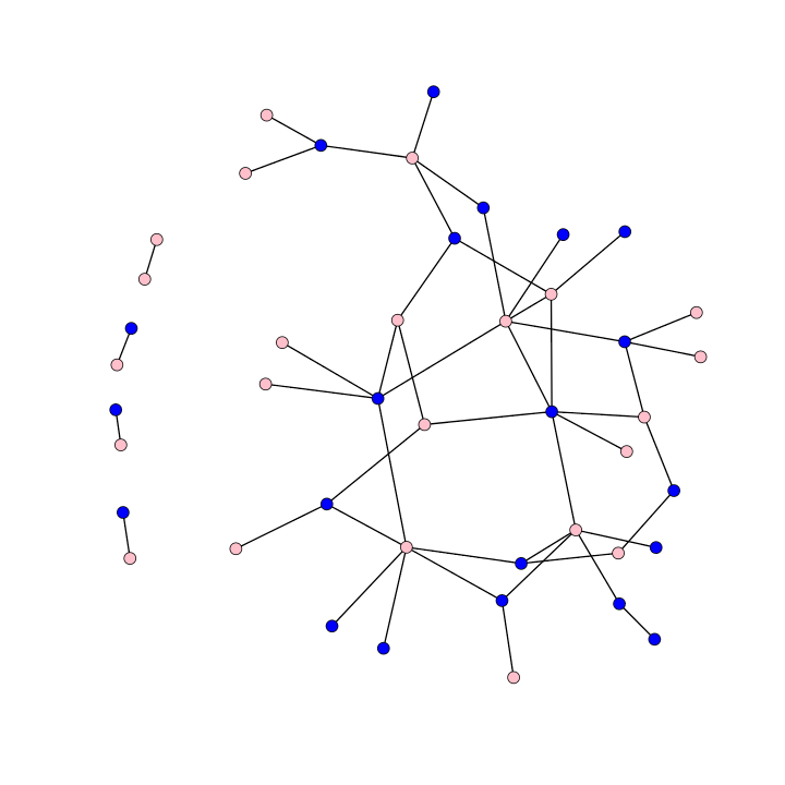 lessons exponential random graph modeling from greys anatomy hook
