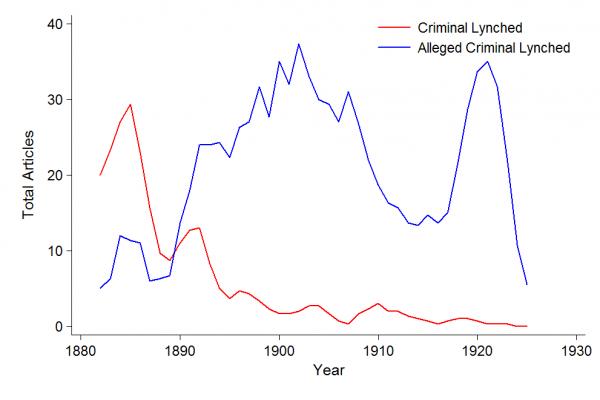 criminal_graph